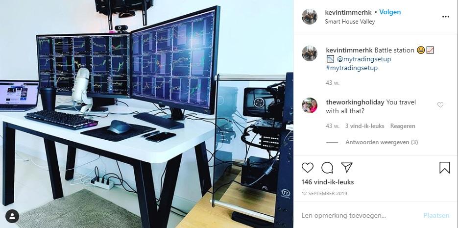 Kevin Timmer trade setup