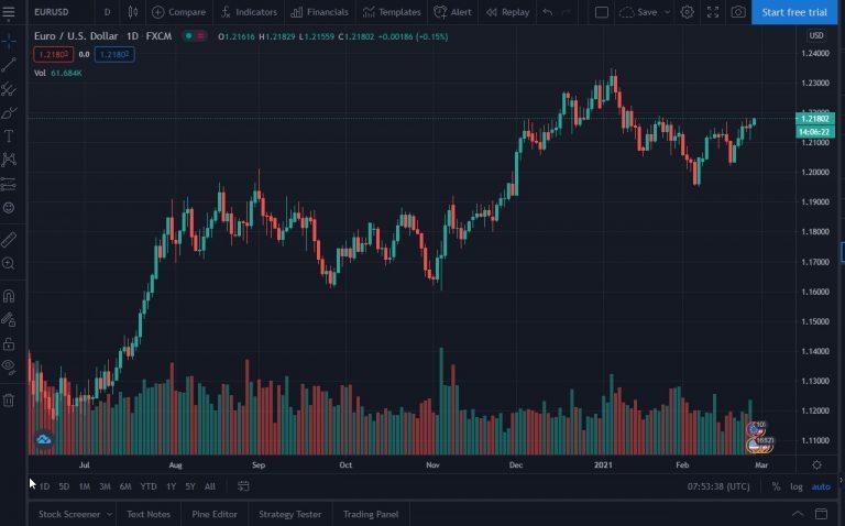 wat is tradingview